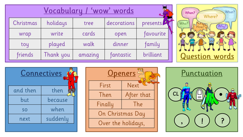 Christmas thank you recount letter VCOP word mat by choralsongster - Teaching Resources - Tes