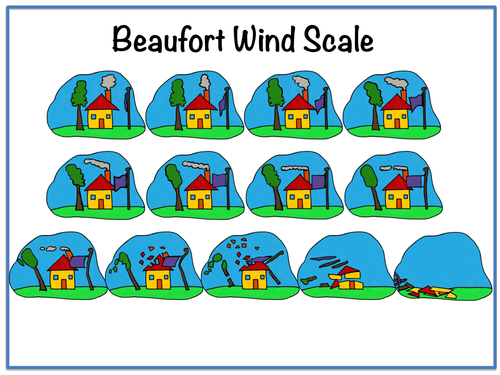 Beaufort Scale Weather Chart