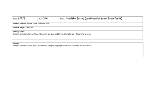 Healthy Eating project planning