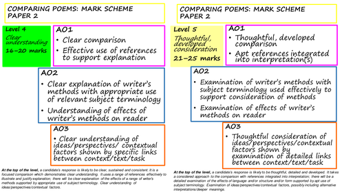 aqa critical thinking past papers