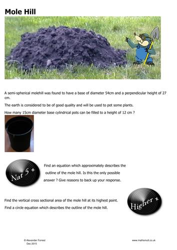 Making a maths problem out of a molehill
