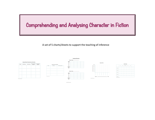 Comprehending and Analysing Character
