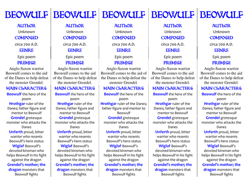 who are the characters of beowulf