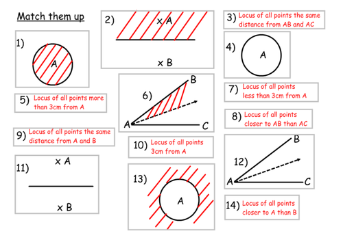 Locus of a point matching exercise by nstothard100 Teaching – Locus Worksheet