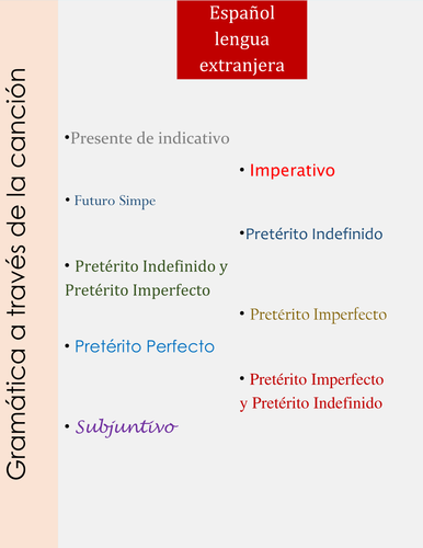 Spanish song activity 60 pages Preterito Imperfecto/Indefinido/Perfecto