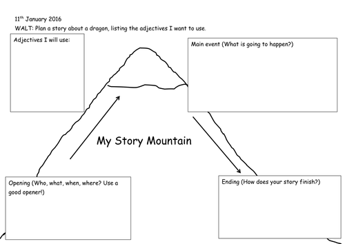 story mountain planning frame by suzanna123 teaching resources tes