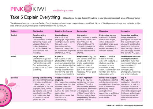 TAKE 5! 25 ideas for using Explain Everything in the Classroom