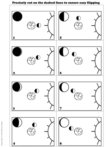Moon Phases By Sciencespot Teaching Resources