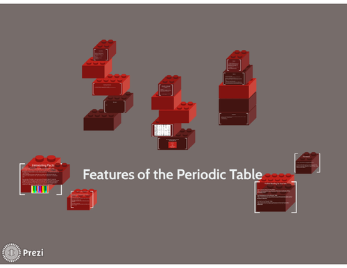 Features of the periodic table
