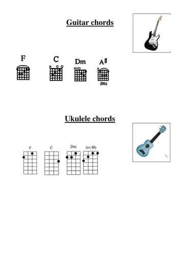 4 chord trick mashup resources by planmylesson - Teaching Resources ...