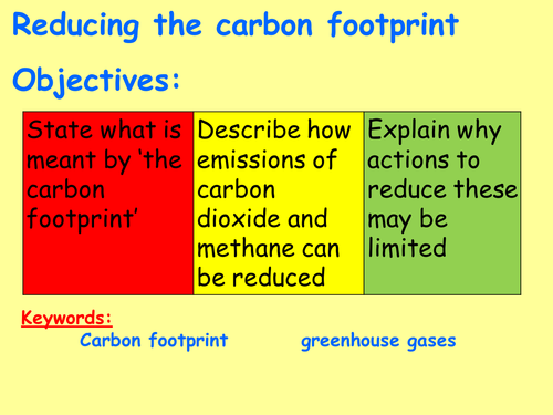 AQA Chemistry New Spec - 2018 exams (Paper 2, Topic 4) - Chemistry in our atmosphere (4.9)