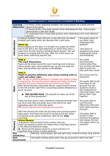 Goalball Lesson Plans