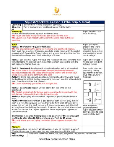 Squash & Rackets Lesson Plans