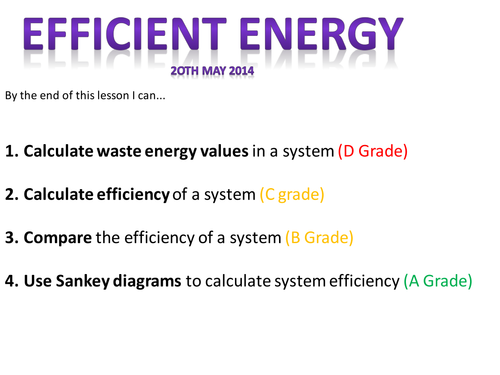 Gcse Aqa Physics P1 6 7 Energy And Efficiency By Nteach