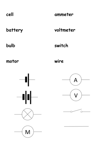 Activity pack for KS3 electricity