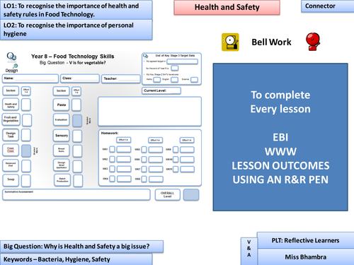 Food Technology Health and Safety Lesson Plan