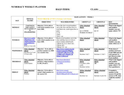 Year3 HT1 Unit of work lesson plans  plus worksheets
