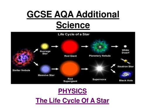 GCSE Additional Science Physics - The Life Cycle Of Stars ppt and 3 wsheets