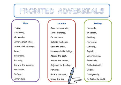 Tramp Adverbial Word Mat By Fmjohnson Teaching Resources Tes