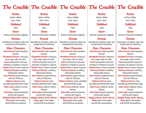 the crucible reverend hale diary entry The crucible you will complete a a journal/diary entry that reflects the thoughts and feelings of a what is reverend hale's advice to proctor as he is.