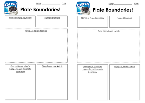 Oreo Plate Boundaries by amysearle83 Teaching Resources TES – Types of Plate Boundaries Worksheet