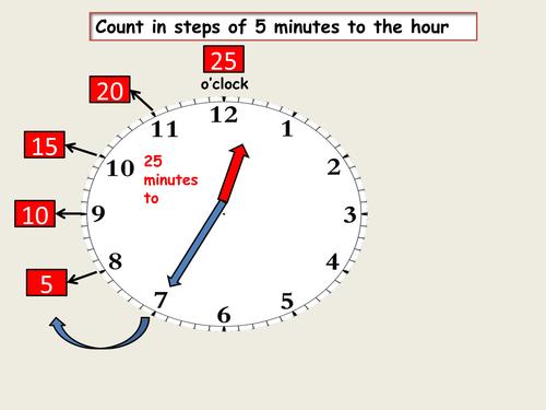 Time Worksheets » Time Worksheets Ks2 Analogue Digital - Preschool ...