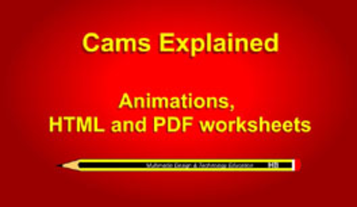 Cams Explained