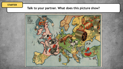 Origins of the First World War - The Alliance System