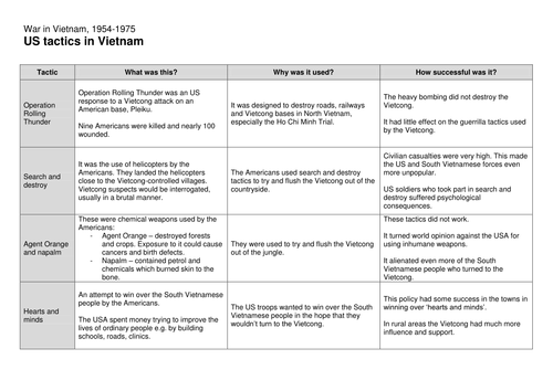 AQA GCSE History War in Vietnam by hetuffnell Teaching – Vietnam War Worksheets