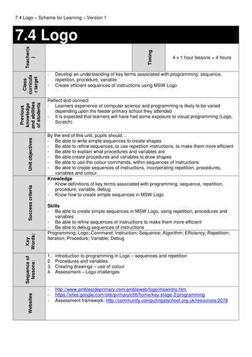 Computing: Logo Scheme of Work by hetuffnell   Teaching Resources