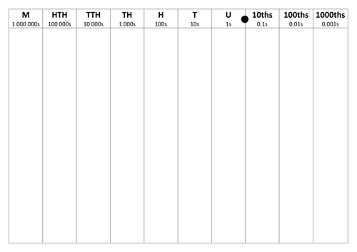classic place value chart by aaaaaaaaaaa teaching resources. Black Bedroom Furniture Sets. Home Design Ideas