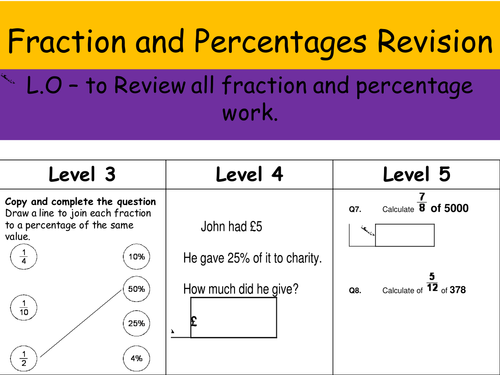 All Worksheets Fractions Decimals And Percentages Worksheets – Fractions Decimals and Percentages Worksheets Ks3