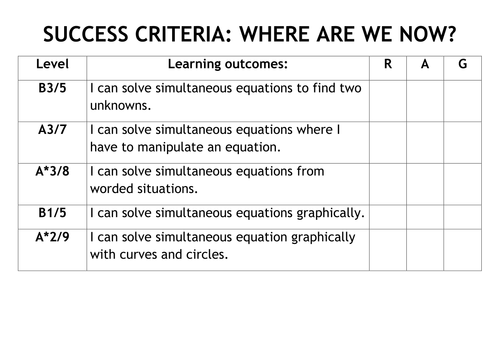 GCSE Simultaneous Equations - Notes and Worked Examples