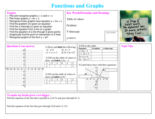 Drawing Straight Line Graphs by CazoomMaths Teaching Resources Tes – Linear Graphs Worksheet