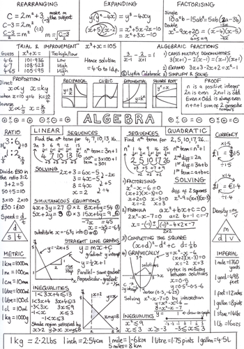 GCSE Maths Revision Guides, 4 beautifully designed fun