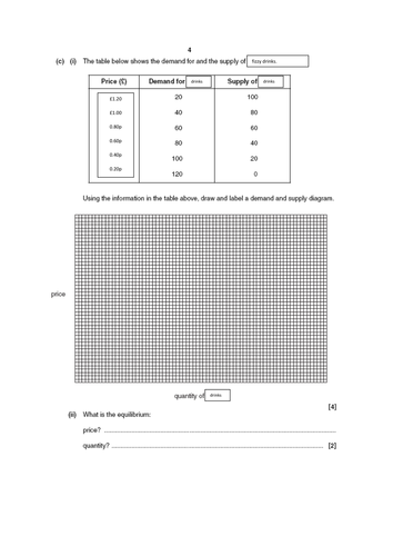Supply - Determinants of Suppy & Supply Curves - Microeconomics - PPT, Worksheet & Task - GCSE & AS