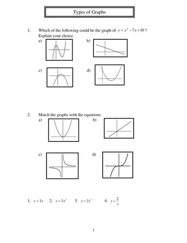 Recognising Types of Graphs Worksheet   Teaching Resources