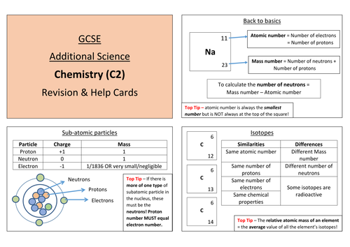 GCSE Chemistry (C2) - Additional Science REVISION/DISPLAY/HELP cards