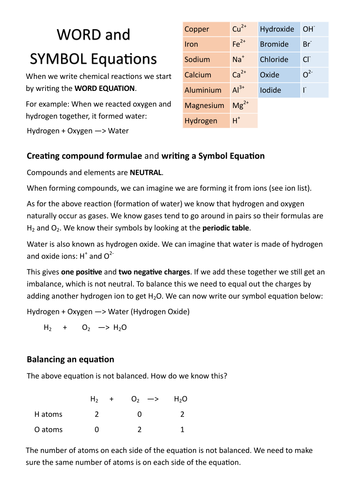 Word and Symbol Equations Worksheet by matthewgundry - Teaching ...