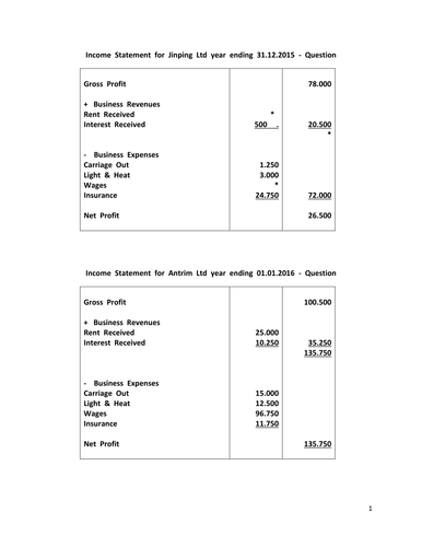 Income Statement 2 Questions and Solutions