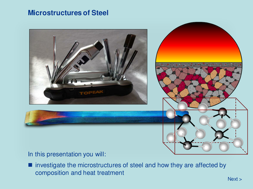 Microstructures of Steel