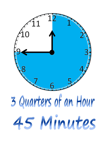 Time Posters - Fractions of an Hour