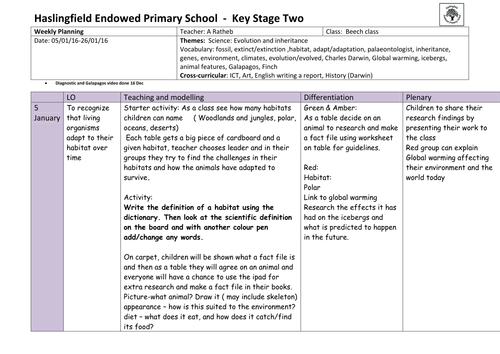 Evolution and inheritance year 6 glossary by ksb - Teaching ...