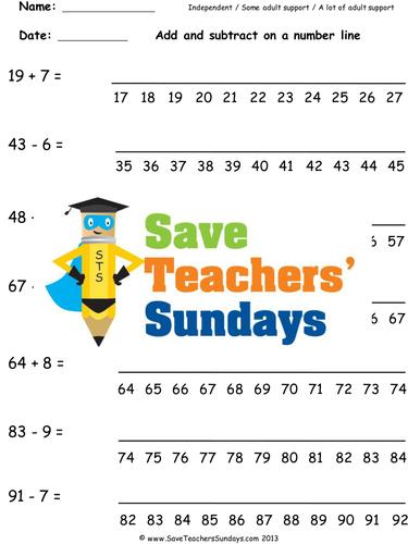 Addition Number Line Kindergarten Lesson Plan - addition number ...