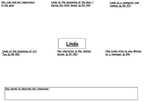 Linda in Blood Brothers: character sheet