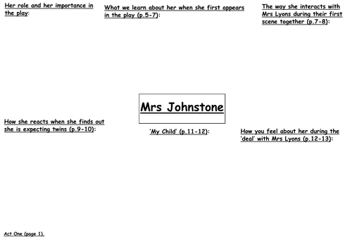 Mrs Johnstone in Blood Brothers: Act 1 and Act 2 character sheets