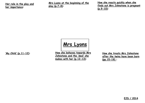 Mrs Lyons in Blood Brothers: character worksheet