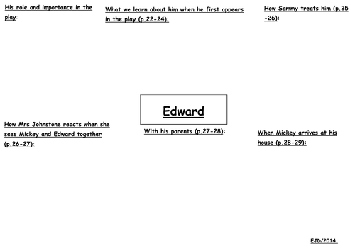 Edward in Blood Brothers: character worksheet