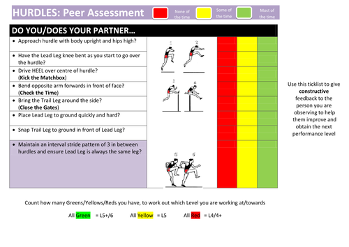 Differentiated Hurdle Peer Assessment Worksheet with Red/Yellow/Green Tick Boxes