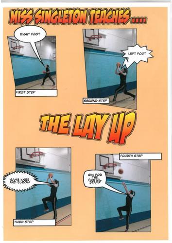 Basketball Lay-Up Cartoon Strip Worksheet